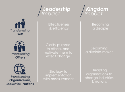 Leadership Edge Graphic